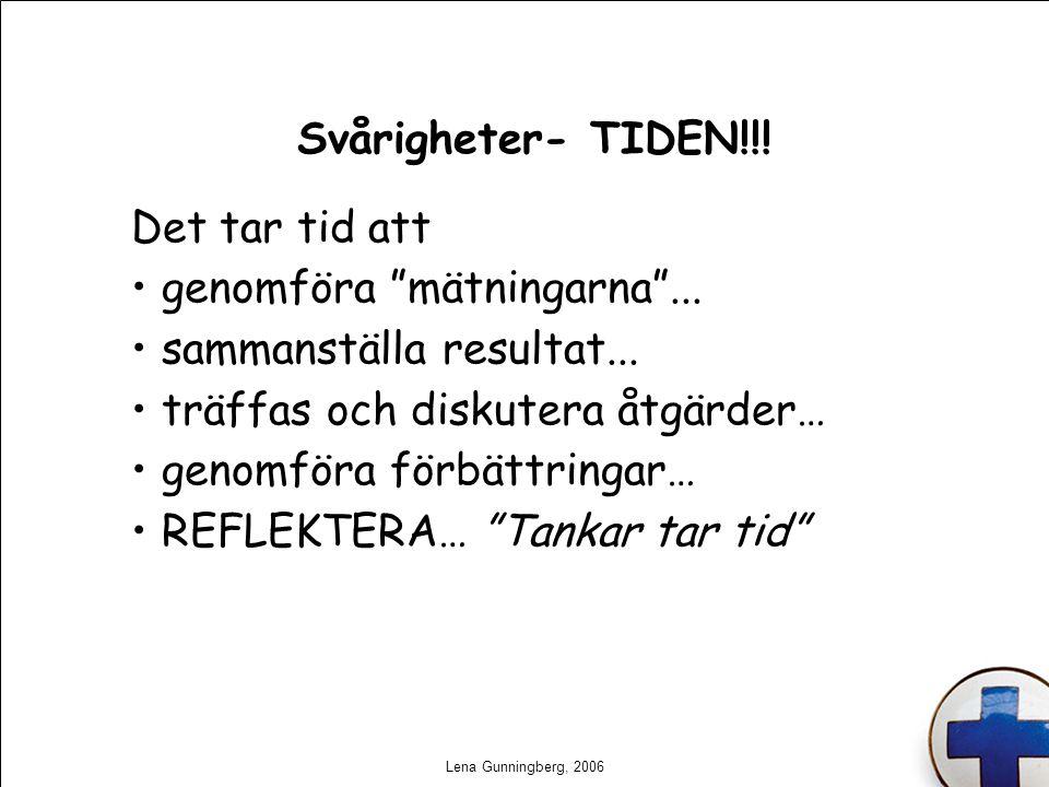"""Lena Gunningberg, 2006 Svårigheter- TIDEN!!! Det tar tid att genomföra """"mätningarna""""... sammanställa resultat... träffas och diskutera åtgärder… genom"""