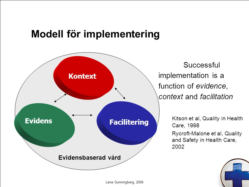 Lena Gunningberg, 2006 Kontext Facilitering Evidens Evidensbaserad vård Modell för implementering Successful implementation is a function of evidence, context and facilitation Kitson et al, Quality in Health Care, 1998 Rycroft-Malone et al, Quality and Safety in Health Care, 2002