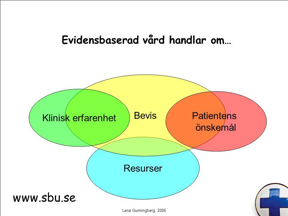 Lena Gunningberg, 2006 Evidensbaserad vård handlar om… Resurser Bevis Klinisk erfarenhet Patientens önskemål www.sbu.se