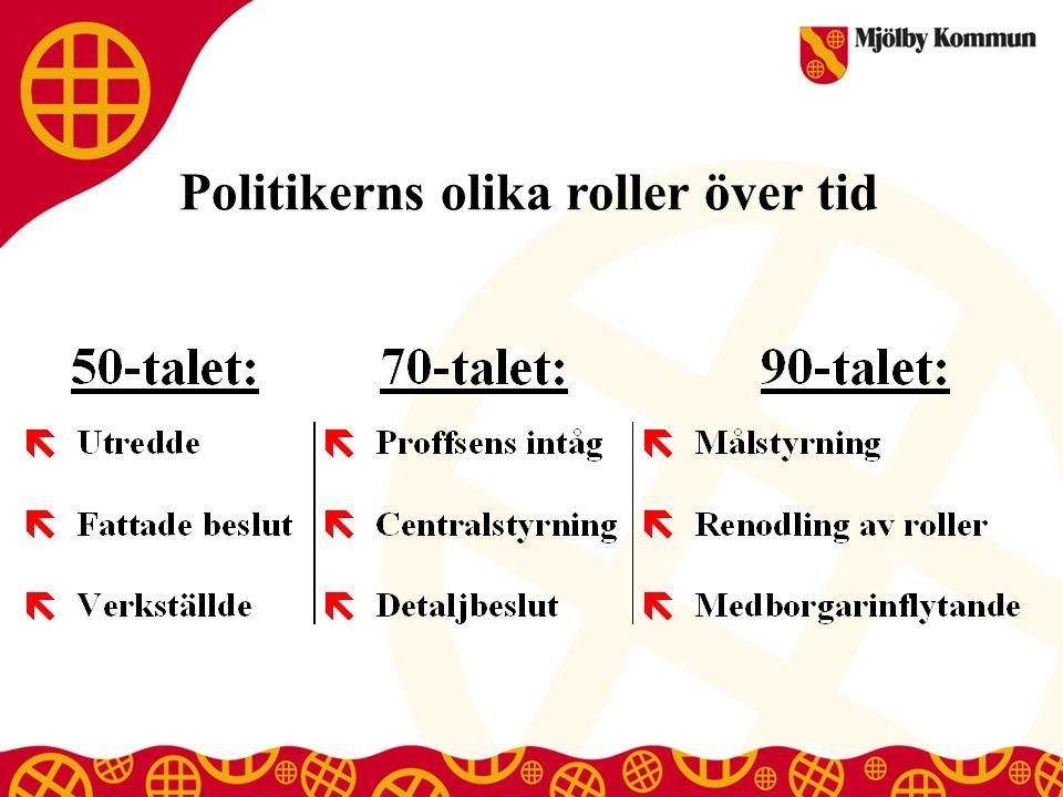 Politikerns olika roller över tid