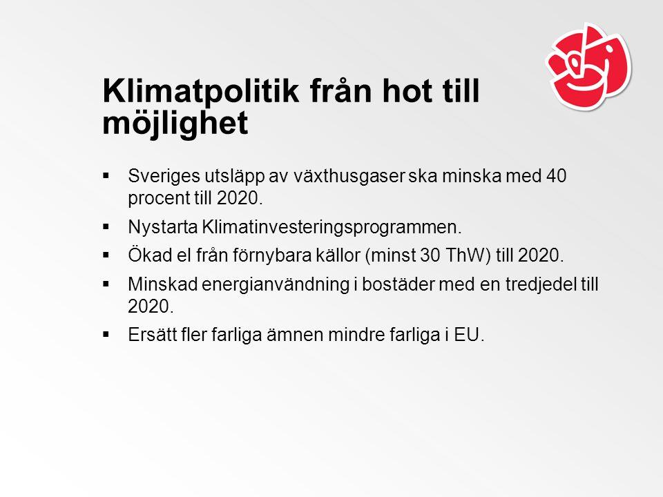 Klimatpolitik från hot till möjlighet  Sveriges utsläpp av växthusgaser ska minska med 40 procent till 2020.
