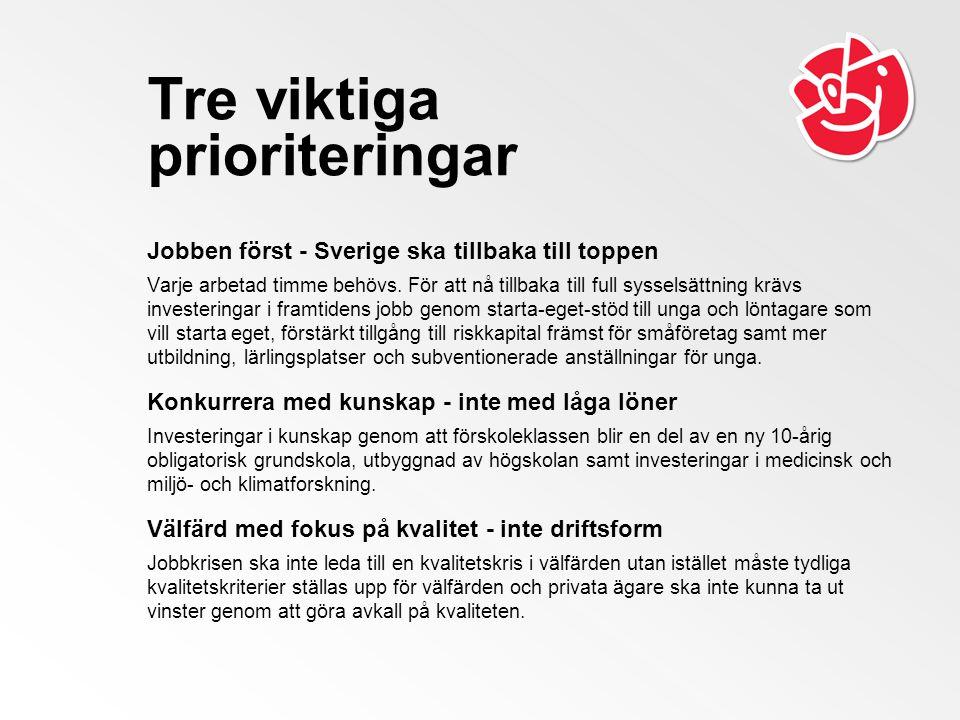 Tre viktiga prioriteringar Jobben först - Sverige ska tillbaka till toppen Varje arbetad timme behövs.