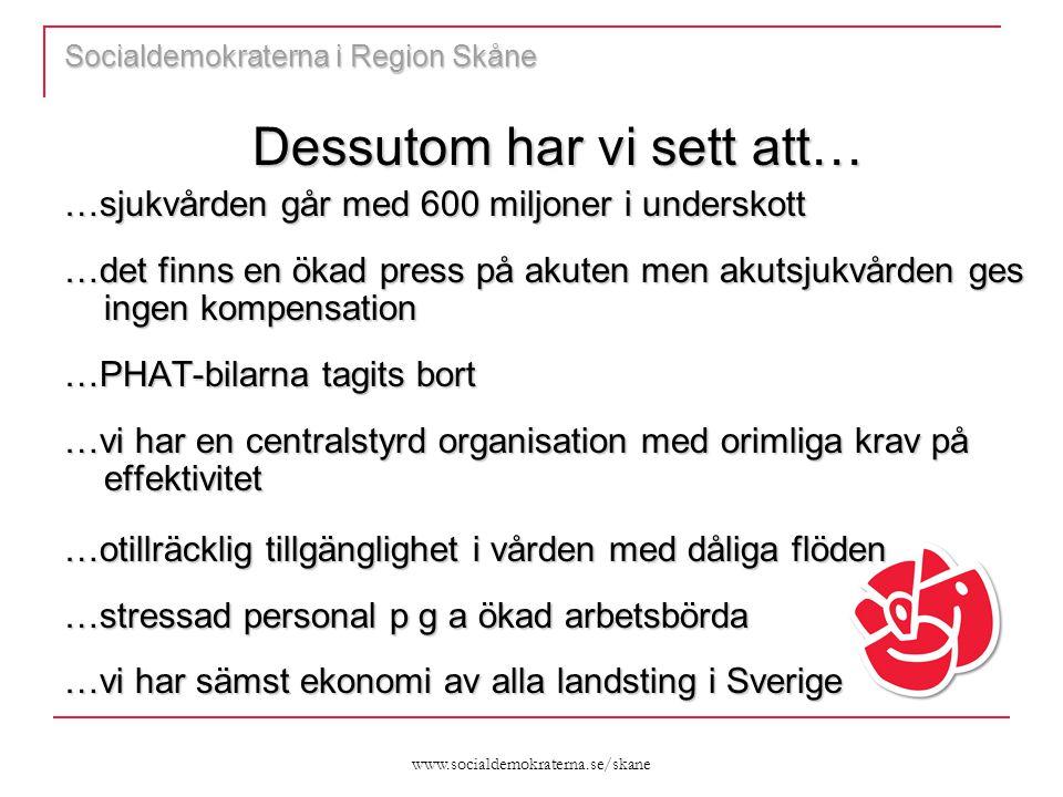 www.socialdemokraterna.se/skane Socialdemokraterna i Region Skåne Dessutom har vi sett att… …sjukvården går med 600 miljoner i underskott …det finns en ökad press på akuten men akutsjukvården ges ingen kompensation …PHAT-bilarna tagits bort …vi har en centralstyrd organisation med orimliga krav på effektivitet …otillräcklig tillgänglighet i vården med dåliga flöden …stressad personal p g a ökad arbetsbörda …vi har sämst ekonomi av alla landsting i Sverige