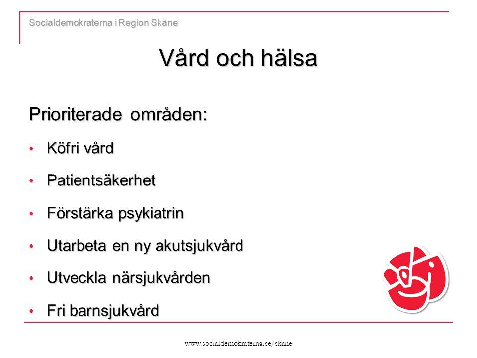 www.socialdemokraterna.se/skane Socialdemokraterna i Region Skåne Vård och hälsa Prioriterade områden: Köfri vård Köfri vård Patientsäkerhet Patientsäkerhet Förstärkapsykiatrin Förstärka psykiatrin Utarbeta en ny akutsjukvård Utarbeta en ny akutsjukvård Utveckla närsjukvården Utveckla närsjukvården Fri barnsjukvård Fri barnsjukvård