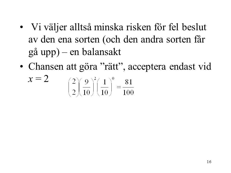 16 Vi väljer alltså minska risken för fel beslut av den ena sorten (och den andra sorten får gå upp) – en balansakt Chansen att göra rätt , acceptera endast vid x = 2