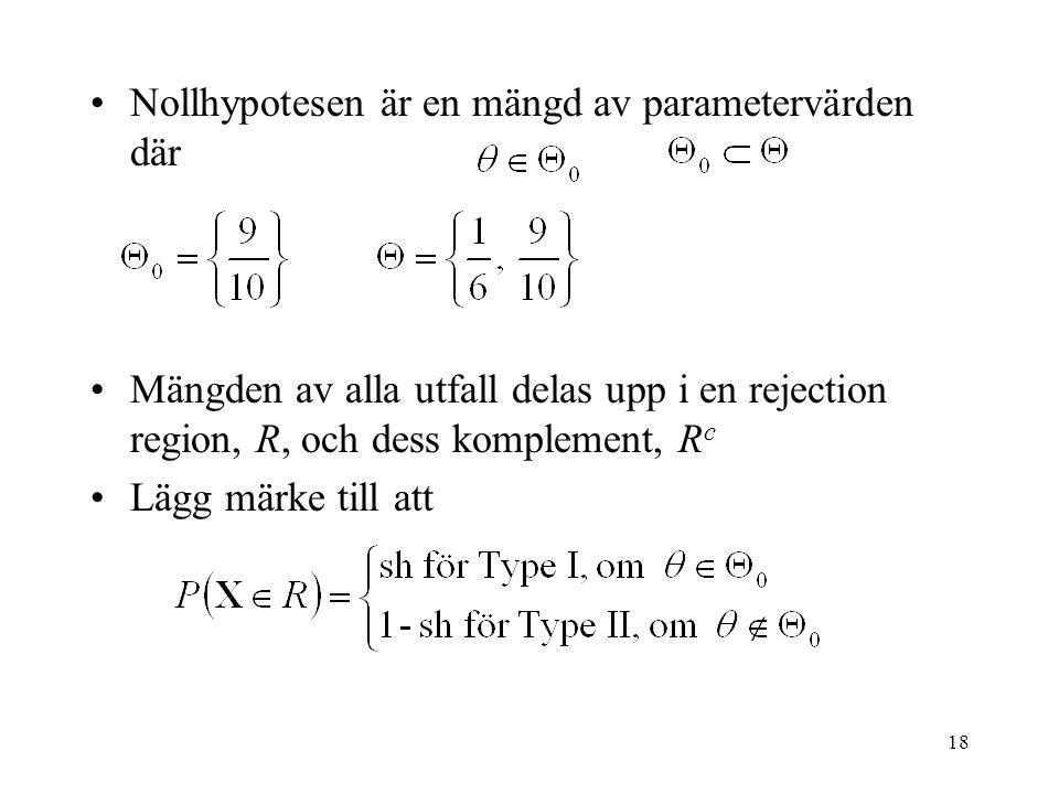 18 Nollhypotesen är en mängd av parametervärden där Mängden av alla utfall delas upp i en rejection region, R, och dess komplement, R c Lägg märke till att