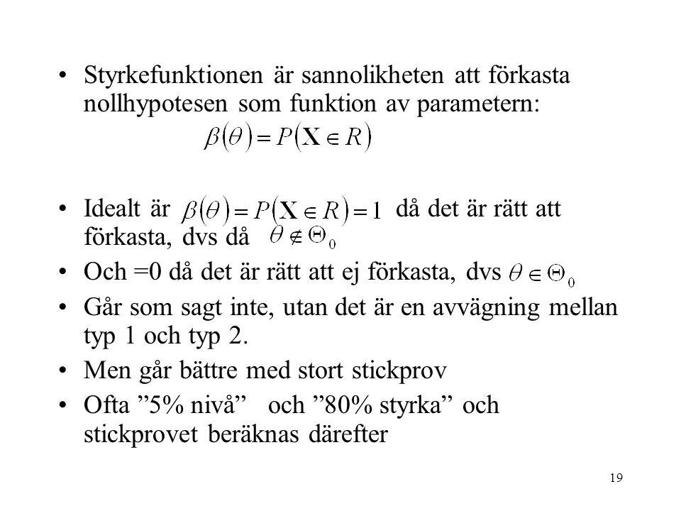 19 Styrkefunktionen är sannolikheten att förkasta nollhypotesen som funktion av parametern: Idealt är då det är rätt att förkasta, dvs då Och =0 då det är rätt att ej förkasta, dvs Går som sagt inte, utan det är en avvägning mellan typ 1 och typ 2.