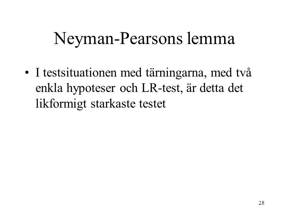 28 Neyman-Pearsons lemma I testsituationen med tärningarna, med två enkla hypoteser och LR-test, är detta det likformigt starkaste testet
