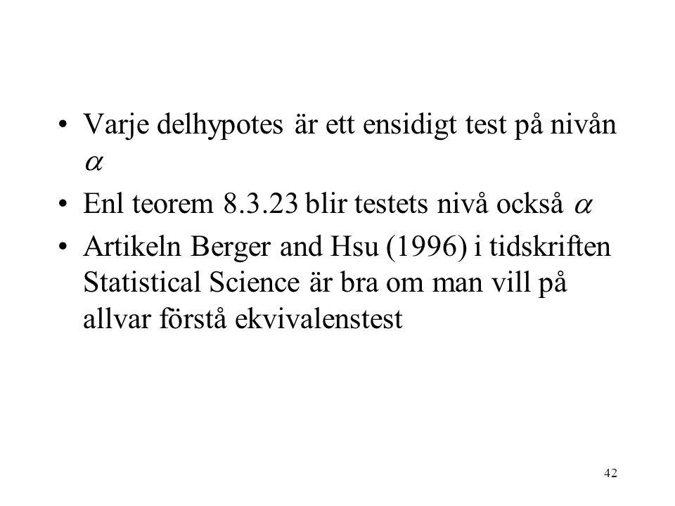 42 Varje delhypotes är ett ensidigt test på nivån  Enl teorem 8.3.23 blir testets nivå också  Artikeln Berger and Hsu (1996) i tidskriften Statistical Science är bra om man vill på allvar förstå ekvivalenstest