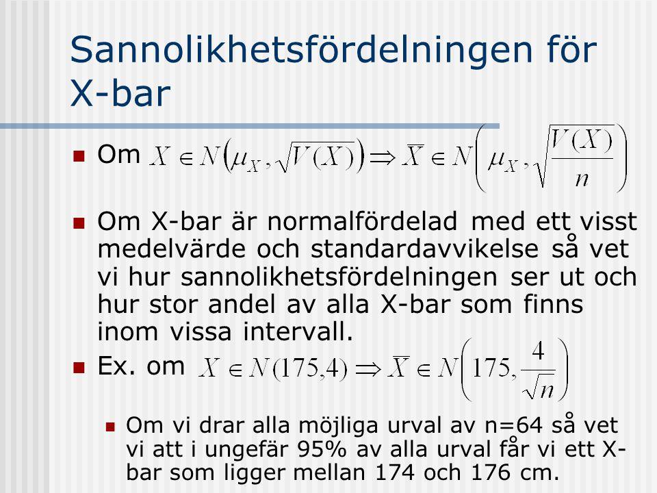 Sannolikhetsfördelningen för X-bar Om Om X-bar är normalfördelad med ett visst medelvärde och standardavvikelse så vet vi hur sannolikhetsfördelningen ser ut och hur stor andel av alla X-bar som finns inom vissa intervall.