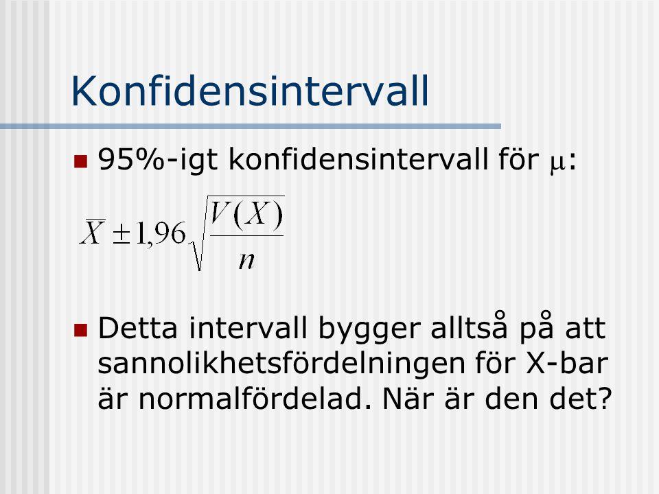 Konfidensintervall 95%-igt konfidensintervall för : Detta intervall bygger alltså på att sannolikhetsfördelningen för X-bar är normalfördelad.