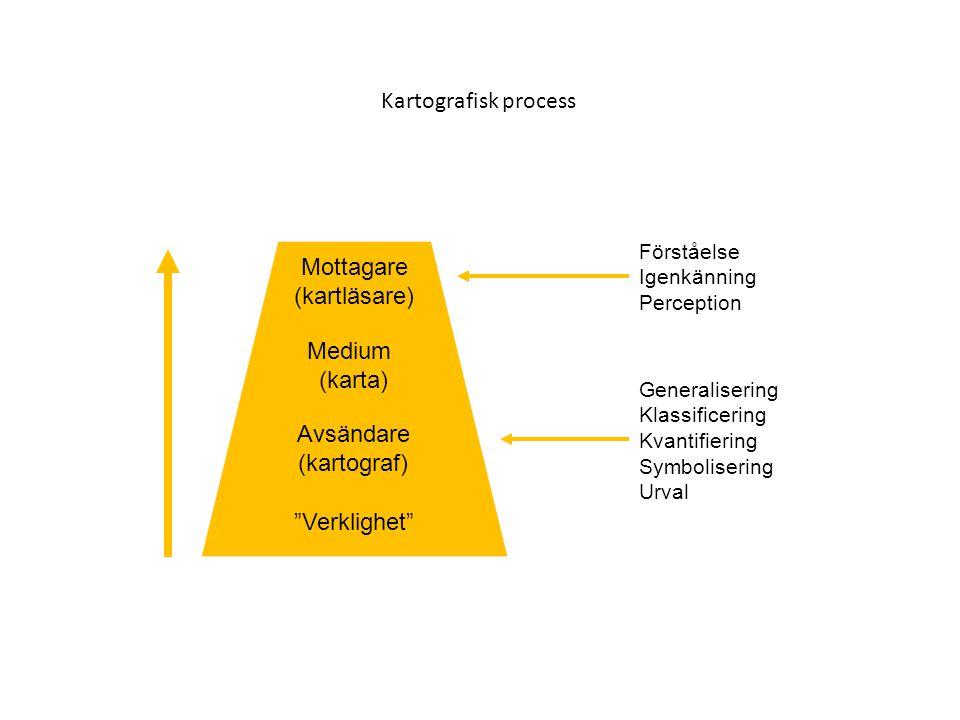 """Kartografisk process Generalisering Klassificering Kvantifiering Symbolisering Urval """"Verklighet"""" Förståelse Igenkänning Perception Avsändare (kartogr"""