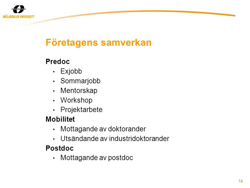 14 Företagens samverkan Predoc Exjobb Sommarjobb Mentorskap Workshop Projektarbete Mobilitet Mottagande av doktorander Utsändande av industridoktorander Postdoc Mottagande av postdoc