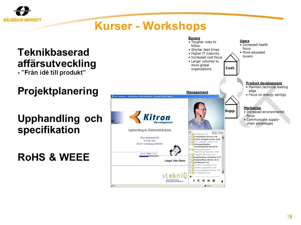 18 Kurser - Workshops Teknikbaserad affärsutveckling - Från idé till produkt Projektplanering Upphandling och specifikation RoHS & WEEE
