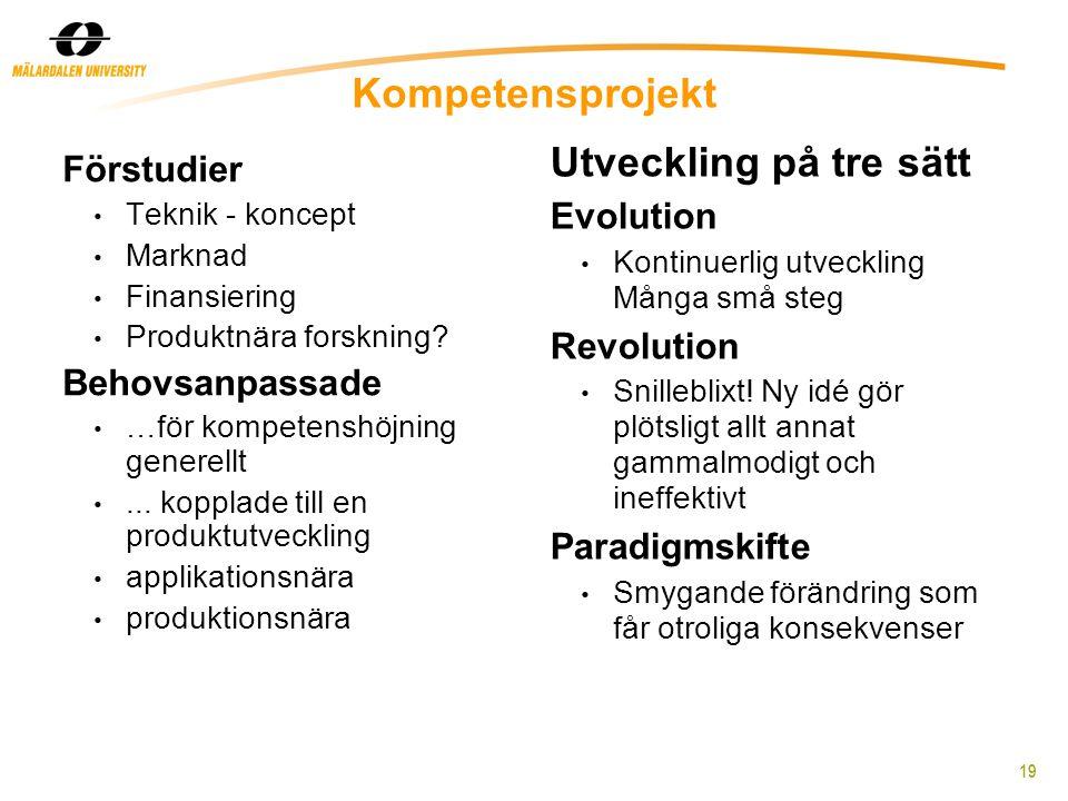 19 Kompetensprojekt Förstudier Teknik - koncept Marknad Finansiering Produktnära forskning.