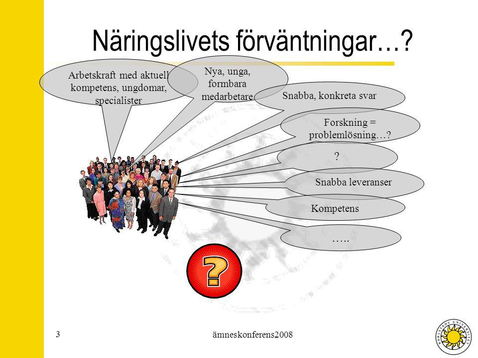 3 ämneskonferens2008 Näringslivets förväntningar….