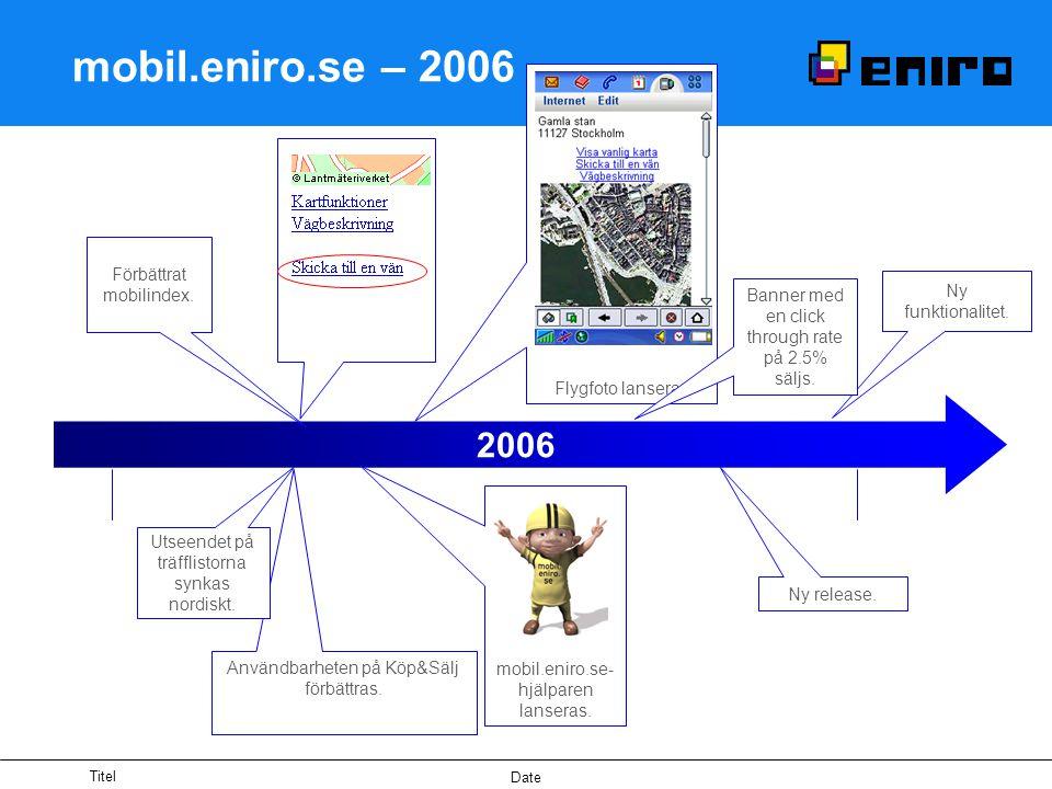 Titel Date mobil.eniro.se – 2006 2006 Ny funktionalitet.