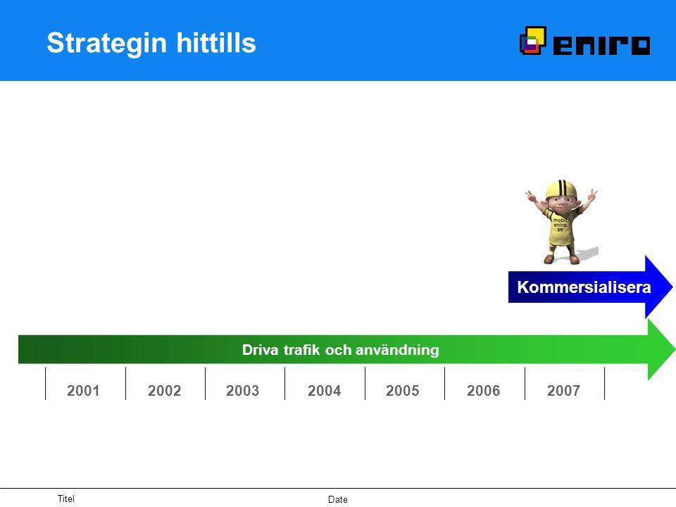 Titel Date Strategin hittills 2001200220032004200520062007 Kommersialisera Driva trafik och användning
