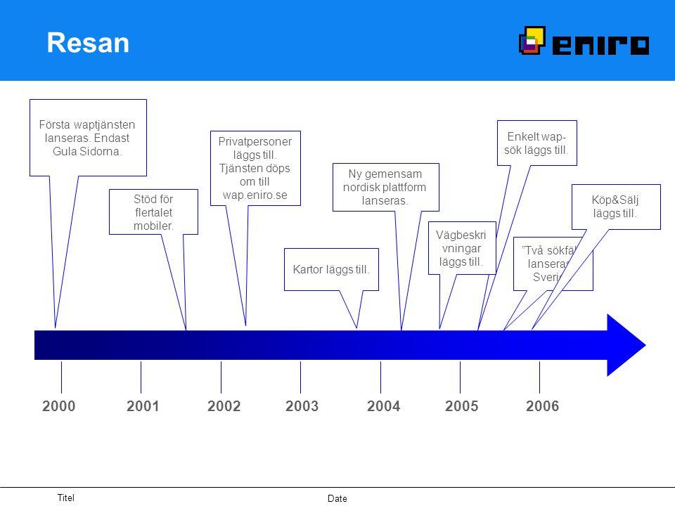 Titel Date Resan 2000200120022003200420052006 Första waptjänsten lanseras. Endast Gula Sidorna. Stöd för flertalet mobiler. Privatpersoner läggs till.