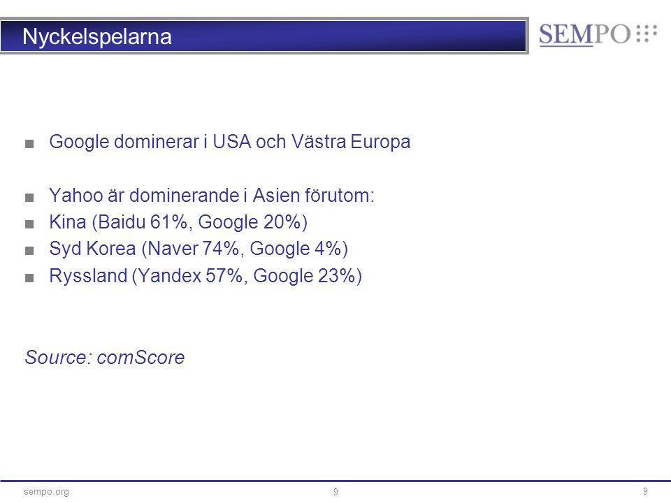 9sempo.org 9 Nyckelspelarna ■Google dominerar i USA och Västra Europa ■Yahoo är dominerande i Asien förutom: ■Kina (Baidu 61%, Google 20%) ■Syd Korea