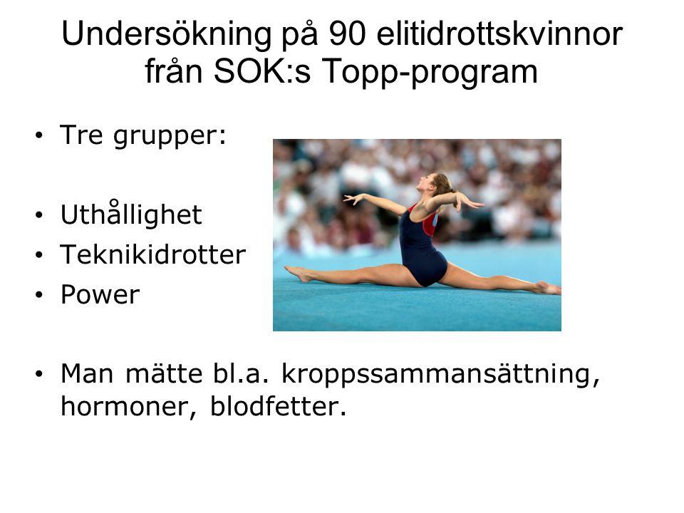 Undersökning på 90 elitidrottskvinnor från SOK:s Topp-program Tre grupper: Uthållighet Teknikidrotter Power Man mätte bl.a. kroppssammansättning, horm