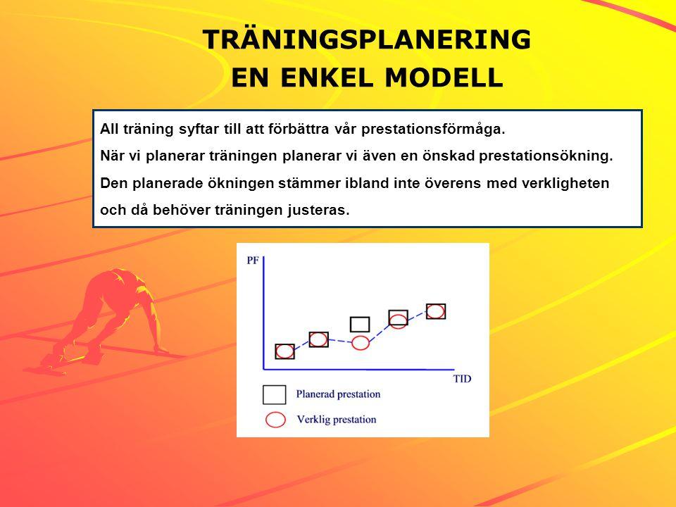 TRÄNINGSPLANERING EN ENKEL MODELL All träning syftar till att förbättra vår prestationsförmåga. När vi planerar träningen planerar vi även en önskad p