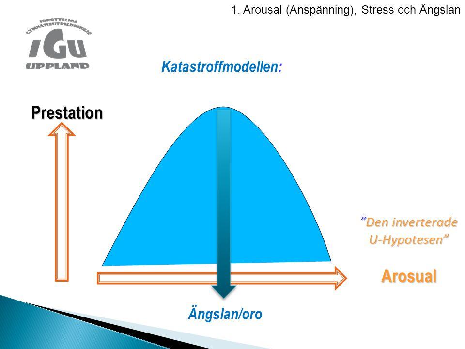 """""""Nervositet"""" """"Den inverterade U-Hypotesen"""" Prestation Arosual Katastroffmodellen: Ängslan/oro 1. Arousal (Anspänning), Stress och Ängslan"""