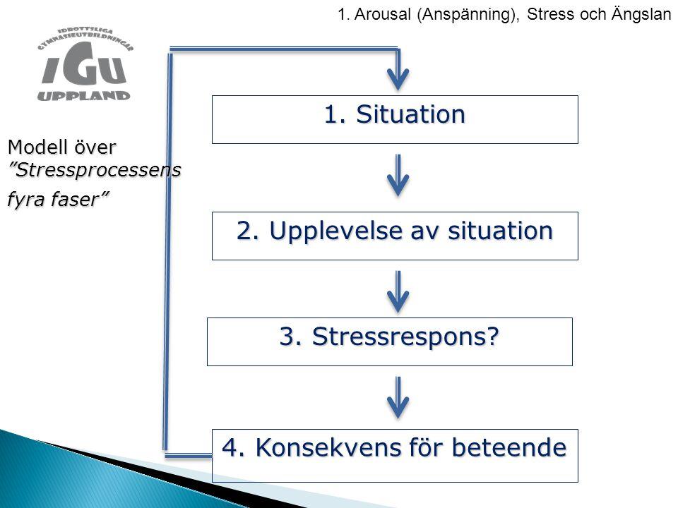 """1. Situation 2. Upplevelse av situation 3. Stressrespons? 4. Konsekvens för beteende Modell över """"Stressprocessens fyra faser"""" 1. Arousal (Anspänning)"""