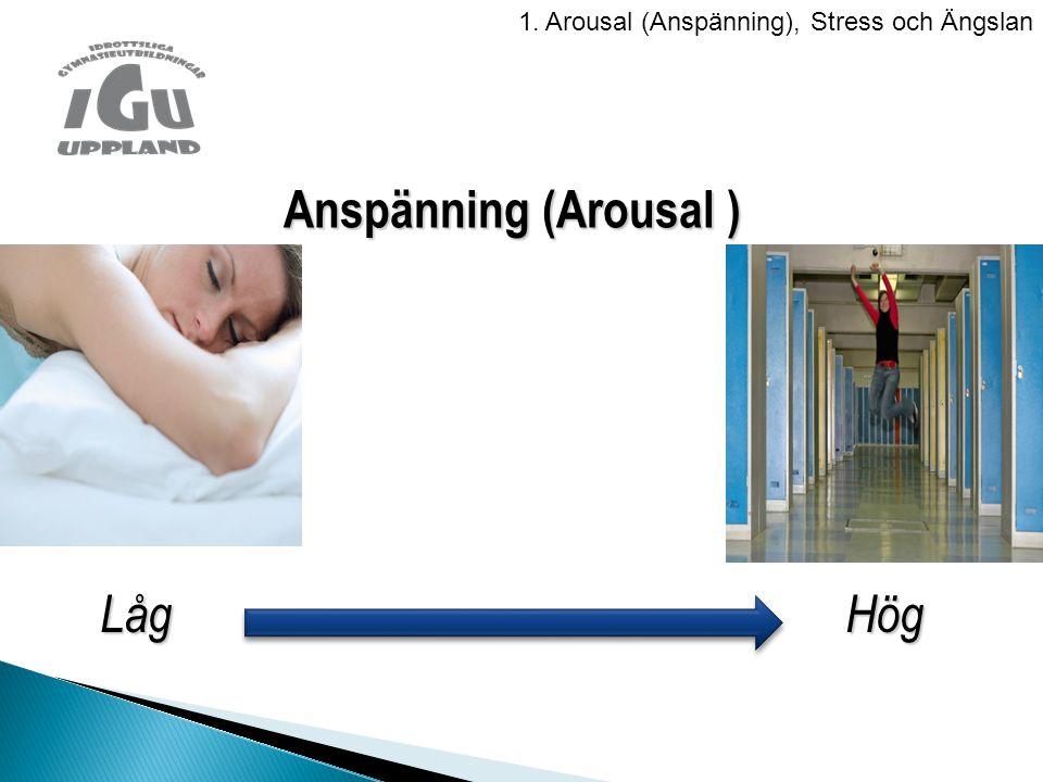 Låg Hög Anspänning (Arousal ) 1. Arousal (Anspänning), Stress och Ängslan