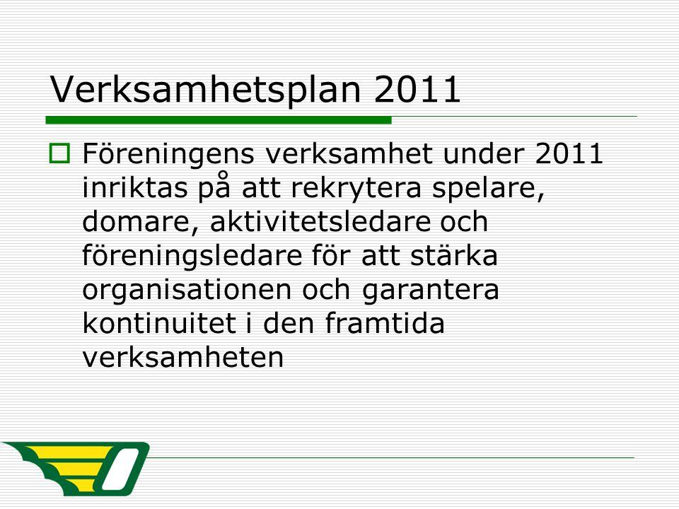 Verksamhetsplan 2011  Föreningens verksamhet under 2011 inriktas på att rekrytera spelare, domare, aktivitetsledare och föreningsledare för att stärk