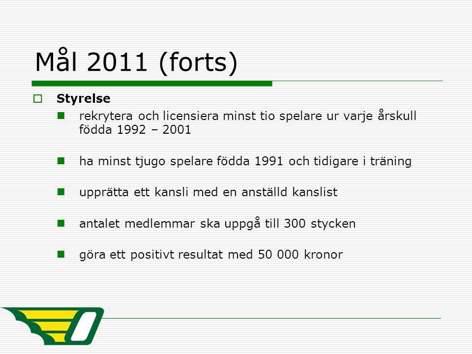 Mål 2011 (forts)  Styrelse rekrytera och licensiera minst tio spelare ur varje årskull födda 1992 – 2001 ha minst tjugo spelare födda 1991 och tidiga