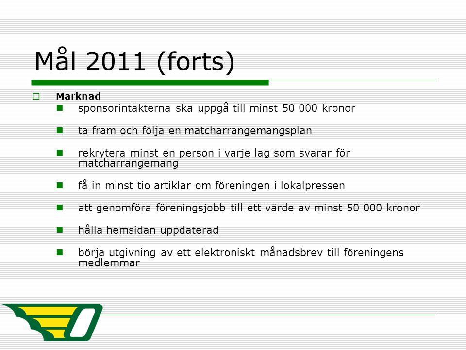 Mål 2011 (forts)  Marknad sponsorintäkterna ska uppgå till minst 50 000 kronor ta fram och följa en matcharrangemangsplan rekrytera minst en person i