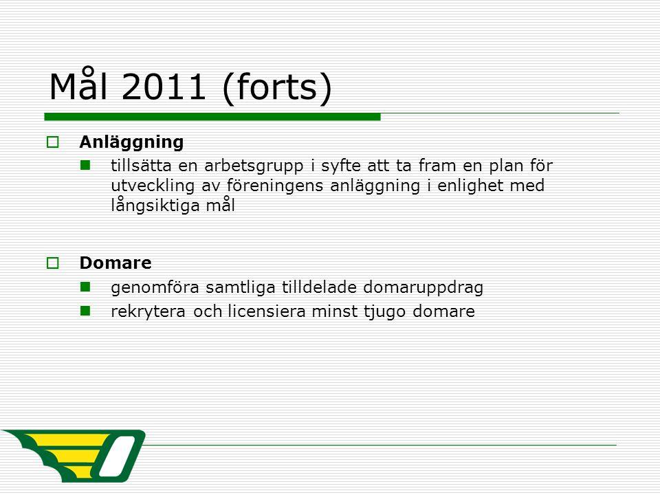 Mål 2011 (forts)  Anläggning tillsätta en arbetsgrupp i syfte att ta fram en plan för utveckling av föreningens anläggning i enlighet med långsiktiga