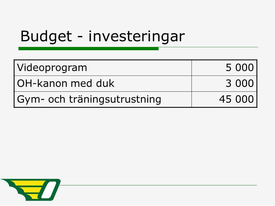 Budget - investeringar Videoprogram5 000 OH-kanon med duk3 000 Gym- och träningsutrustning45 000