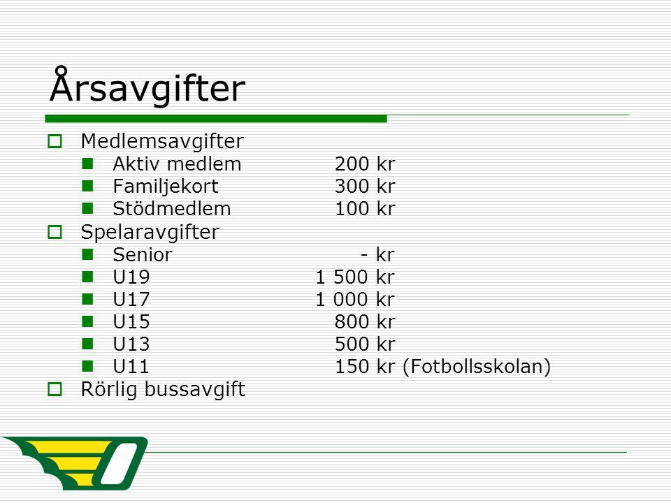 Årsavgifter  Medlemsavgifter Aktiv medlem 200 kr Familjekort 300 kr Stödmedlem 100 kr  Spelaravgifter Senior - kr U191 500 kr U171 000 kr U15 800 kr