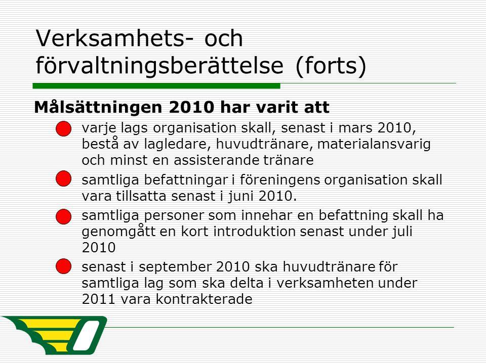 Verksamhets- och förvaltningsberättelse (forts) Målsättningen 2010 har varit att varje lags organisation skall, senast i mars 2010, bestå av lagledare, huvudtränare, materialansvarig och minst en assisterande tränare samtliga befattningar i föreningens organisation skall vara tillsatta senast i juni 2010.