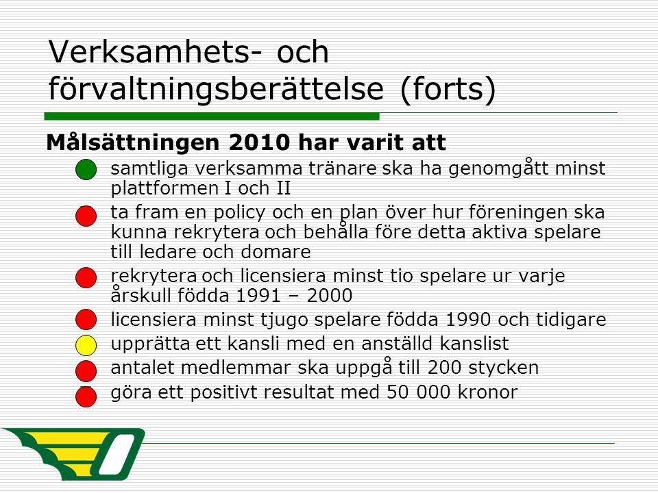 Verksamhets- och förvaltningsberättelse (forts) Målsättningen 2010 har varit att samtliga verksamma tränare ska ha genomgått minst plattformen I och I