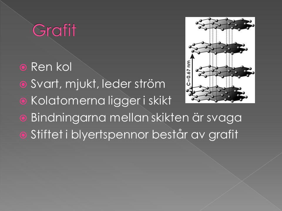  Ren kol  Svart, mjukt, leder ström  Kolatomerna ligger i skikt  Bindningarna mellan skikten är svaga  Stiftet i blyertspennor består av grafit