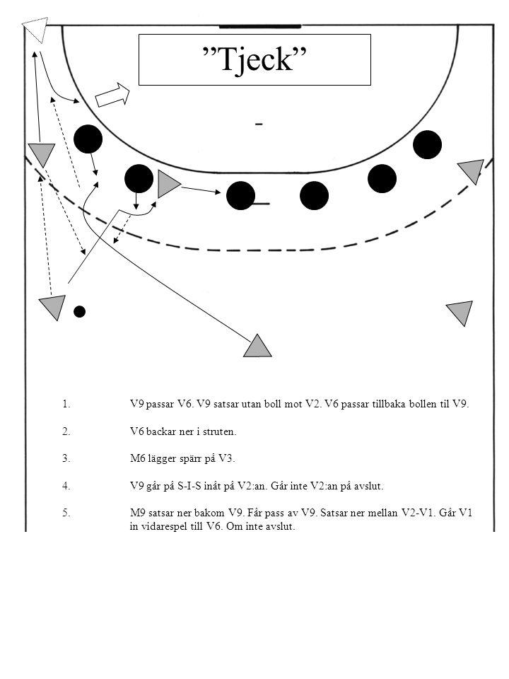1.V9 passar V6. V9 satsar utan boll mot V2. V6 passar tillbaka bollen til V9. 2.V6 backar ner i struten. 3.M6 lägger spärr på V3. 4.V9 går på S-I-S in