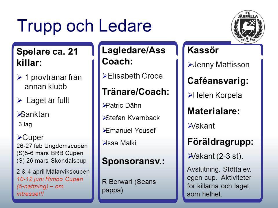 Arrangemang Ungdomscupen  26 – 27 februari Viksjö Sporthall  Vi delar vinst med klubben gällande kiosk försäljning  100% av alla aktiviteter (ex.