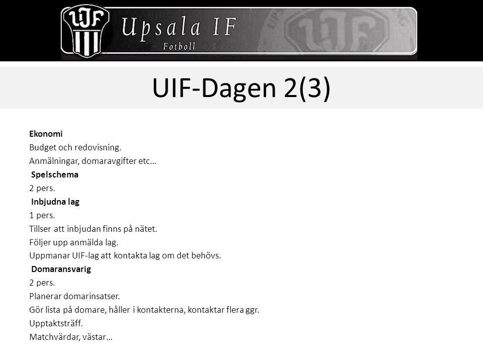 UIF-Dagen 2(3) Ekonomi Budget och redovisning. Anmälningar, domaravgifter etc… Spelschema 2 pers. Inbjudna lag 1 pers. Tillser att inbjudan finns på n