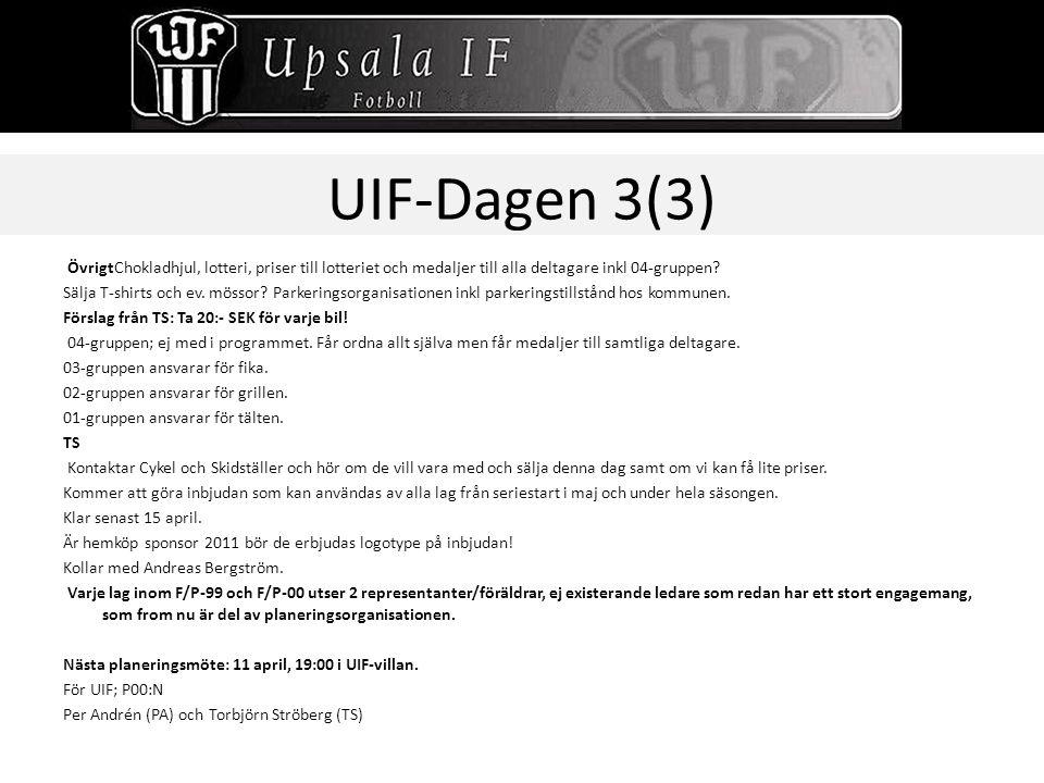 UIF-Dagen 3(3) ÖvrigtChokladhjul, lotteri, priser till lotteriet och medaljer till alla deltagare inkl 04-gruppen? Sälja T-shirts och ev. mössor? Park