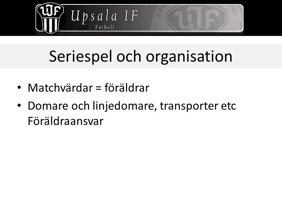 Seriespel och organisation Matchvärdar = föräldrar Domare och linjedomare, transporter etc Föräldraansvar