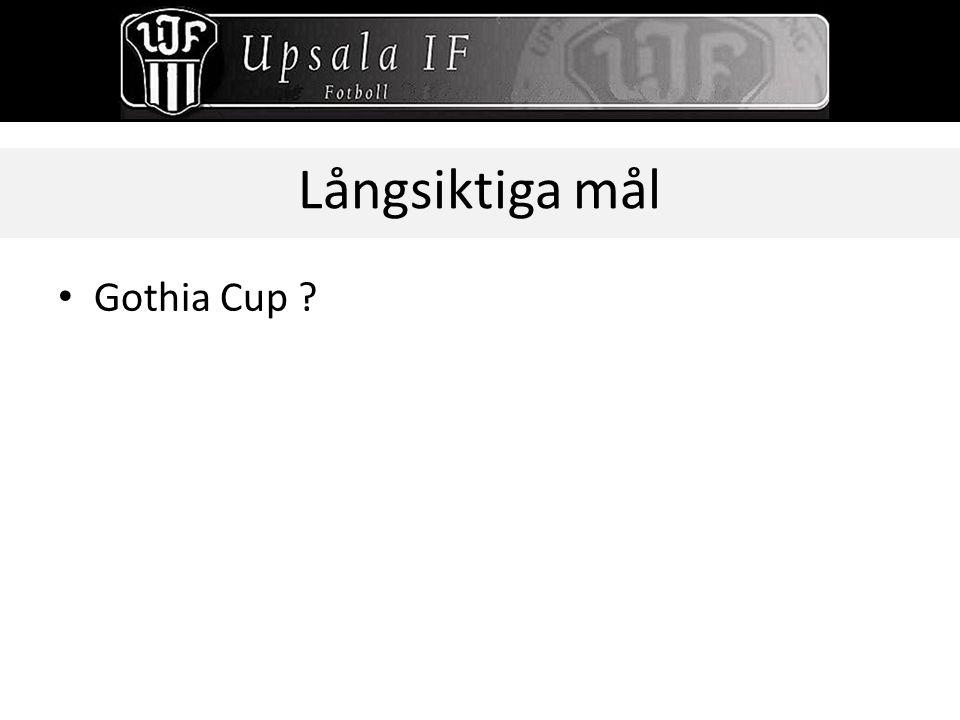 Långsiktiga mål Gothia Cup ?