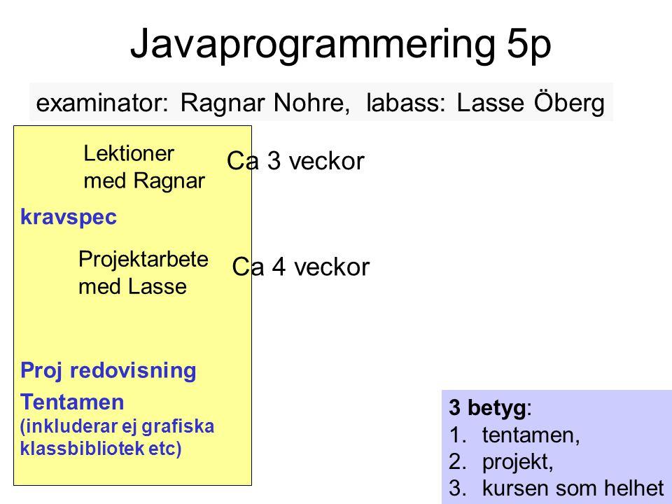 Javaprogrammering 5p examinator: Ragnar Nohre, labass: Lasse Öberg Lektioner med Ragnar Tentamen (inkluderar ej grafiska klassbibliotek etc) Ca 3 veck