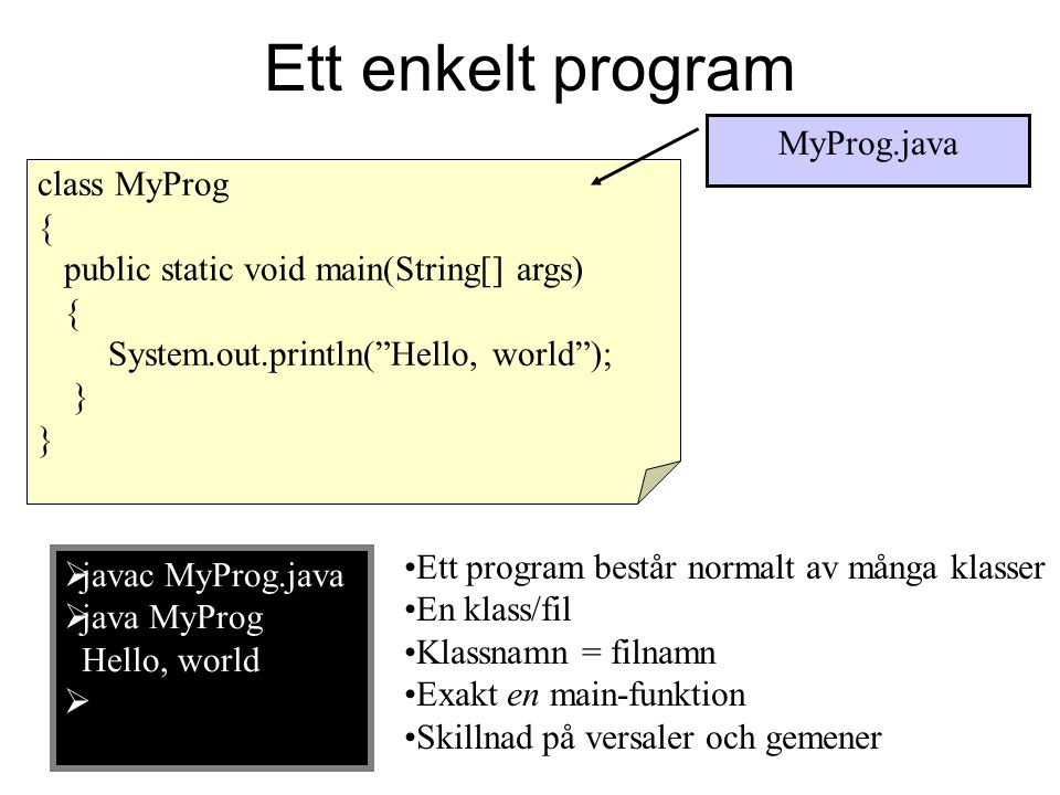 "Ett enkelt program class MyProg { public static void main(String[] args) { System.out.println(""Hello, world""); }  javac MyProg.java  java MyProg Hel"
