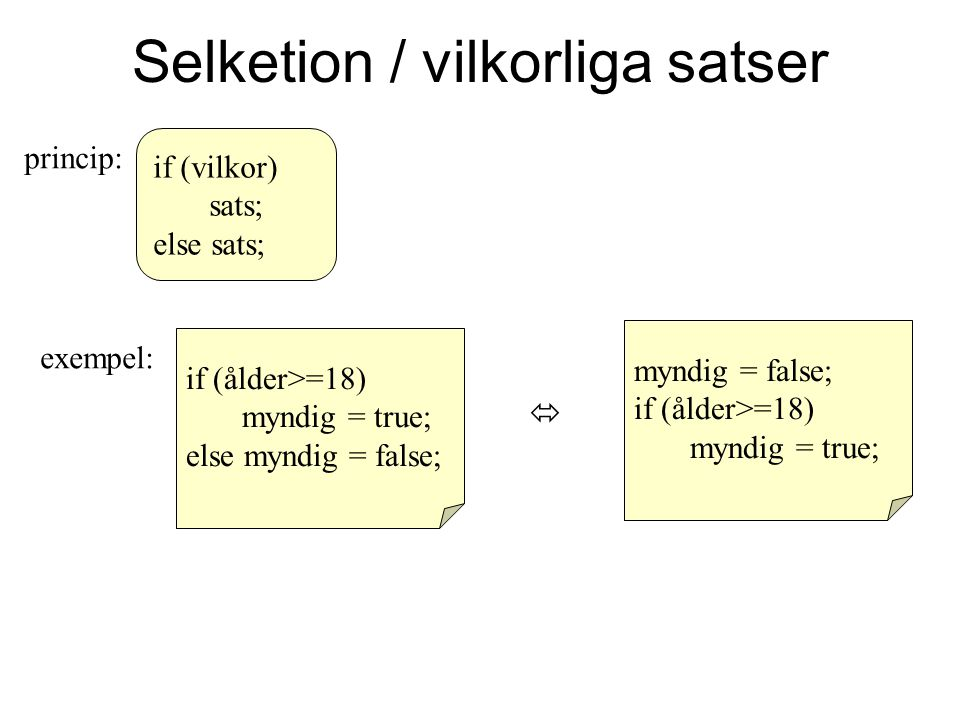 Selketion / vilkorliga satser if (vilkor) sats; else sats; princip: exempel: if (ålder>=18) myndig = true; else myndig = false; myndig = false; if (ål