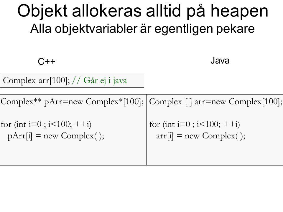 Objekt allokeras alltid på heapen Alla objektvariabler är egentligen pekare C++ Java Complex arr[100]; // Går ej i java Complex** pArr=new Complex*[10