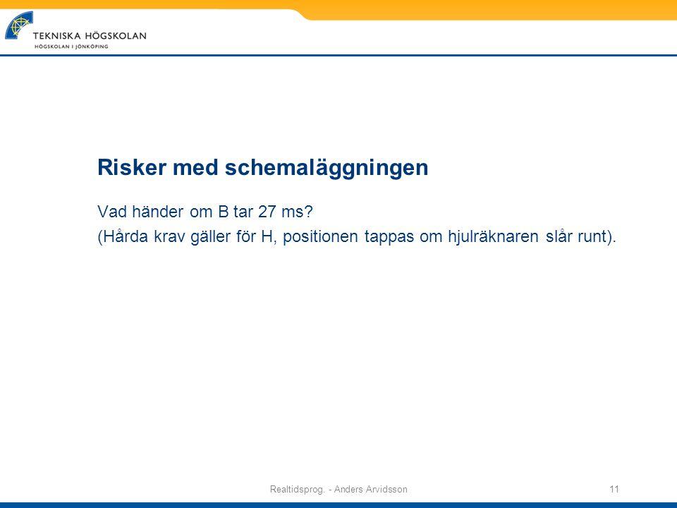 Realtidsprog. - Anders Arvidsson11 Risker med schemaläggningen Vad händer om B tar 27 ms.