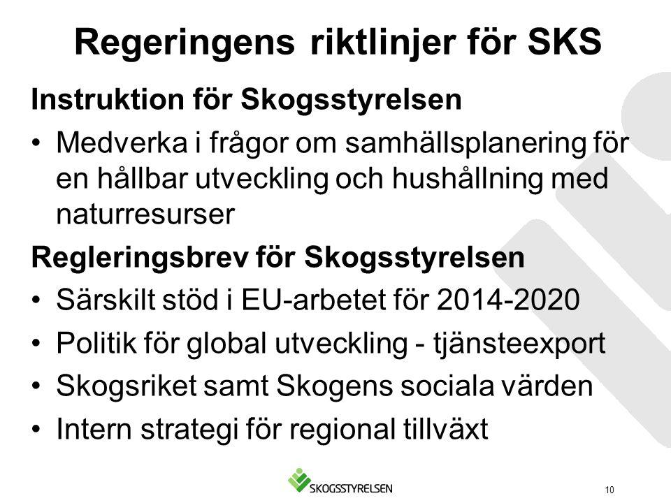 Regeringens riktlinjer för SKS Instruktion för Skogsstyrelsen Medverka i frågor om samhällsplanering för en hållbar utveckling och hushållning med nat